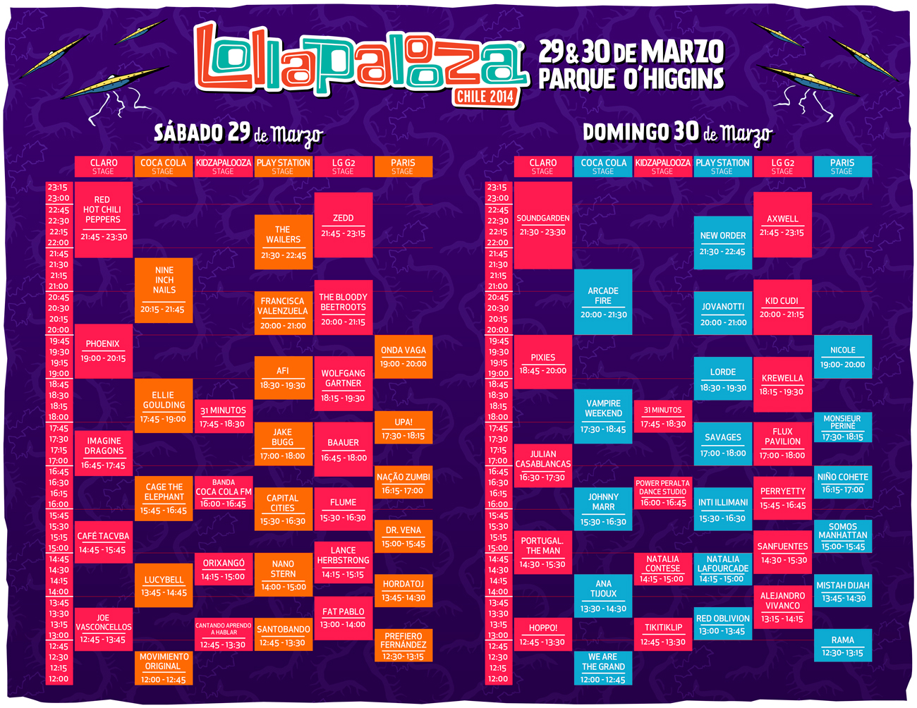 Festival Lollapalooza Chile 2014 revela horarios de bandas por día