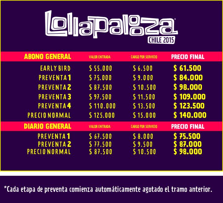 Lollapalooza Chile 2015 agota en menos de una hora las dos primeras etapas de preventa